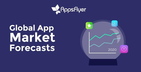 Mobile app ad spending