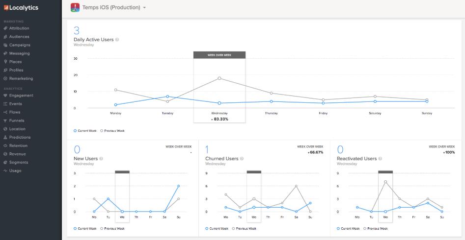 Localytics app analytics