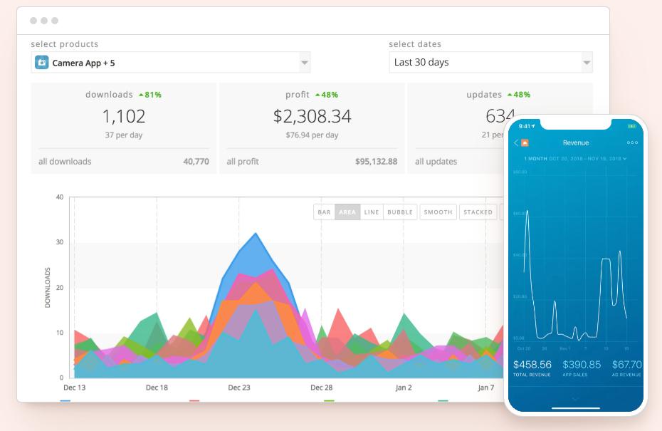 appfigures app analytic dashboard