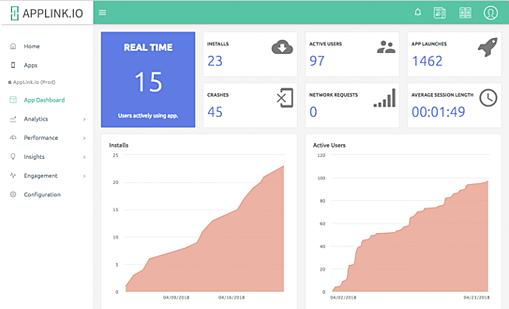 Applink Analytic dashboard