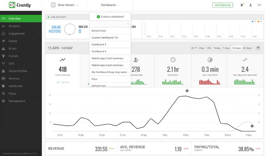 Countly app analytics