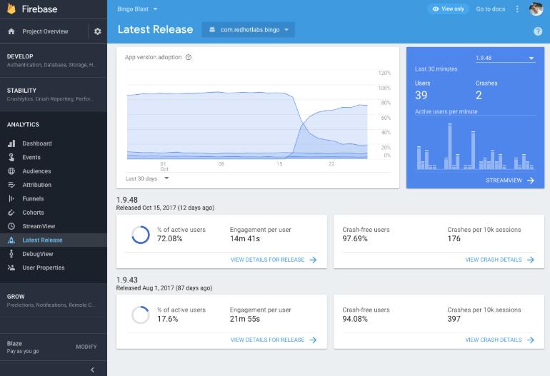 Firebase app analytics