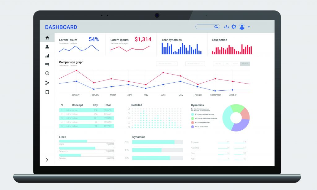 Track and Measure Campaigns